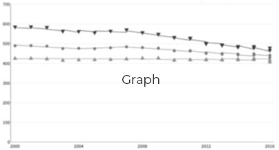 Graph Placeholder Box
